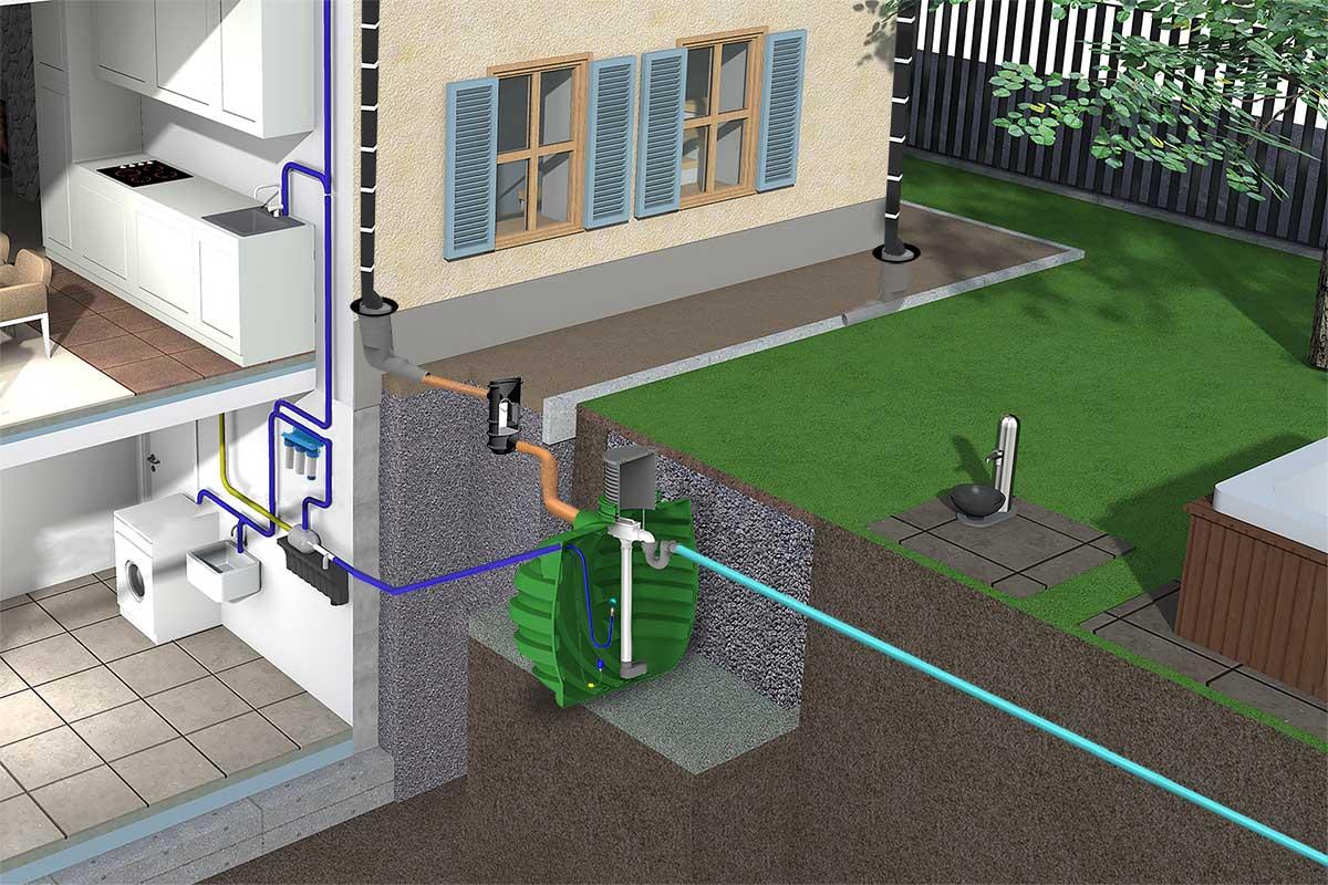 ROTO regenwasserbehälter pumpen zur Wassernutzung im Garten und im Haus - Hausset komplett
